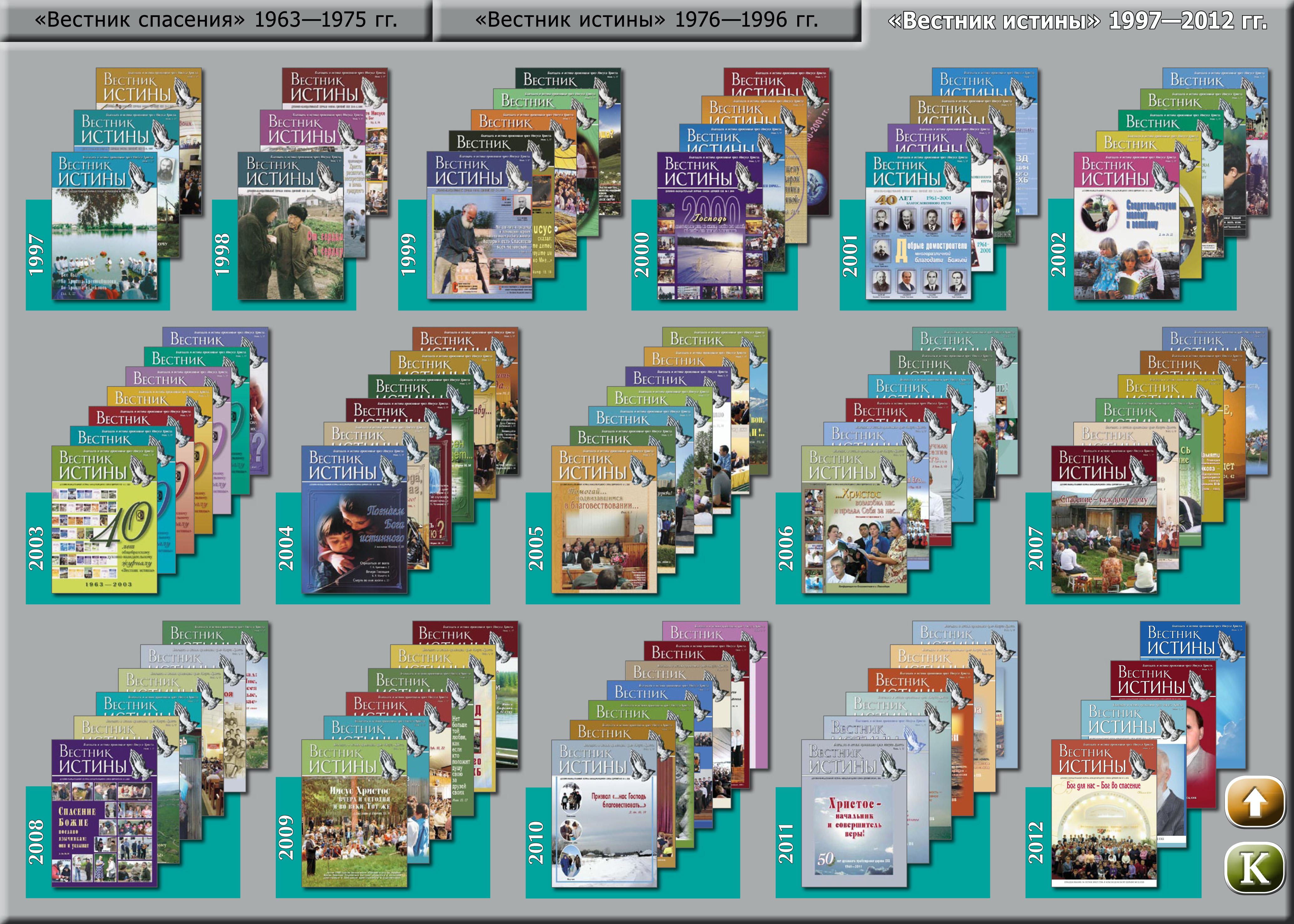 Журналы «Вестник спасения» 1963-1975 и «Вестник истины» 1976-2012